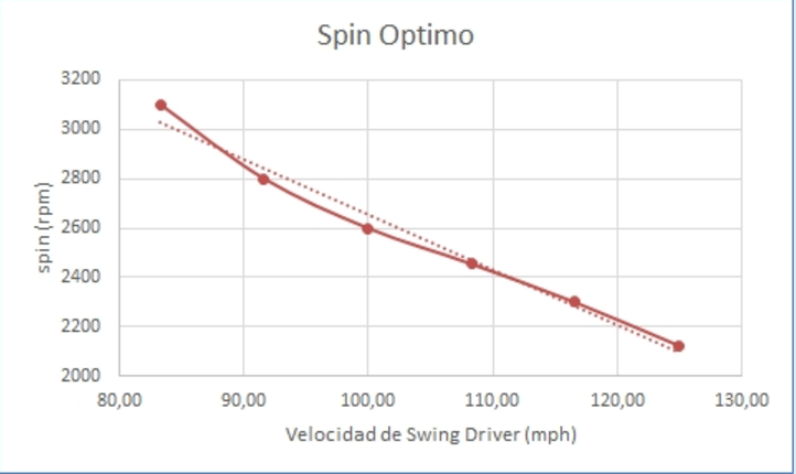 grafica spin optimo.png