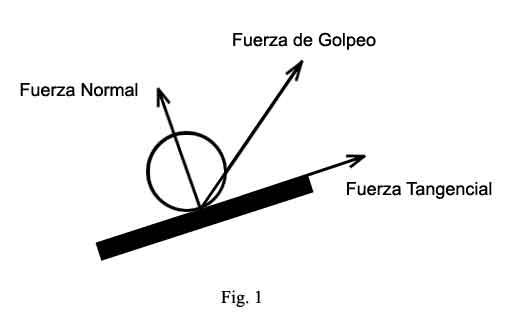 Galaxia golf blog f sica para golfos bolas de dos o for Fuera definicion